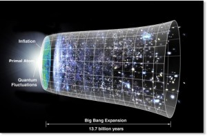 teorija-velikog-praska